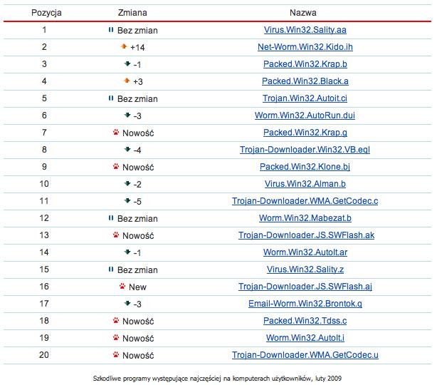 top20_ranking1