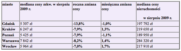 1 Aleksandra Szarek, Home Broker, Open Finance