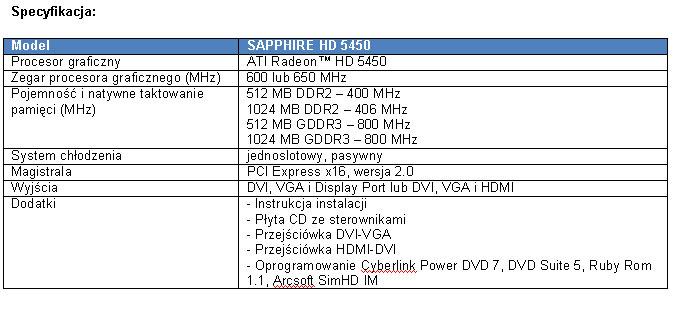 1 ATI Stream, CrossFireX, Eyefinity, Home Theater PC, Microsoft DirectX 11, SAPPHIRE, SAPPHIRE HD 5450