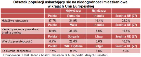 1 Emmerson, Eurostat